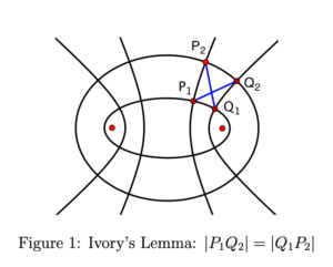 Example of Ivory's Theorem