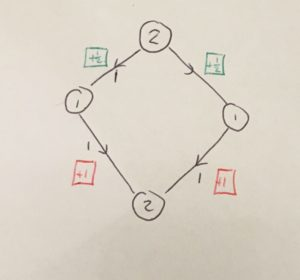 Two-card lattice