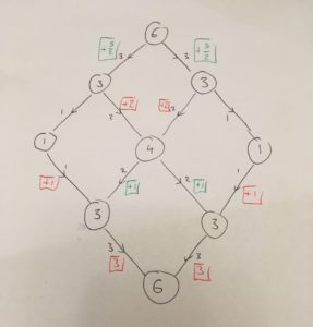 4-card lattice